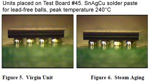 BGA Units placed on Test Board