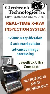 Compact PCB X-ray Inspection