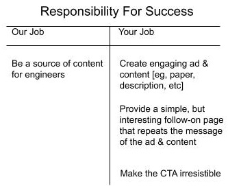Responsibility T