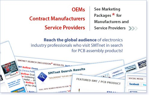 Marketing Packages for Manufacturers and Service Providers