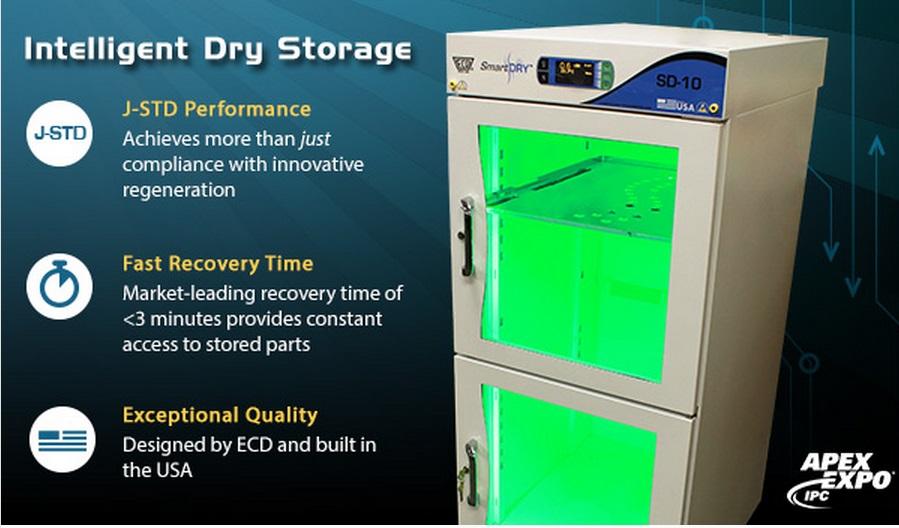 SmartDRY™ Intelligent PCB Dry Storage, Dry Cabinet, Dry Box
