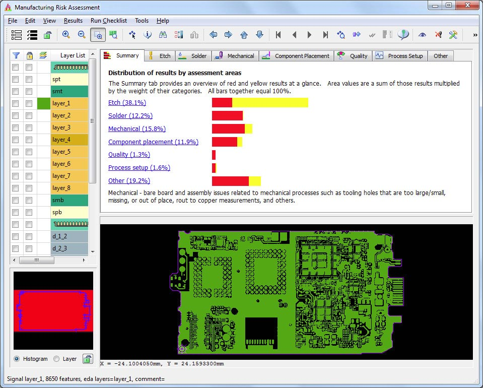 CAMCAD Professional - PCB Manufacturing Software