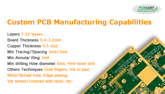 Mass PCB Production Service - Best Overall Quality, Service & Pricing