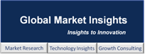 Global Market Insights,Inc.