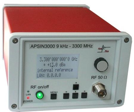 Available From Test Equipment Connection