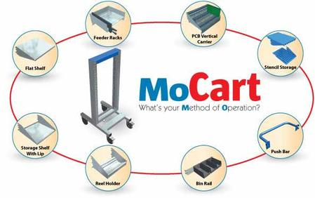 The MoCart includes an entire line of patent pending accessories for all areas of the production factory and test labs, and is available in two cart heights: 40
