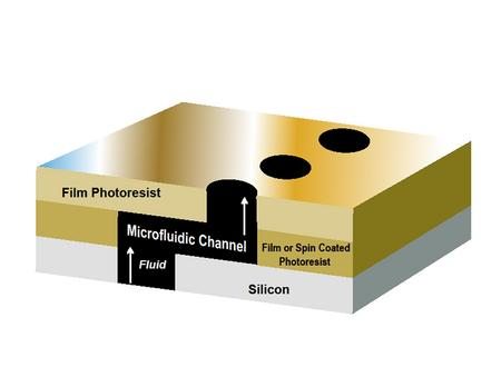DF-3560 dry-film negative photoresist for use in micro-electro mechanical systems.