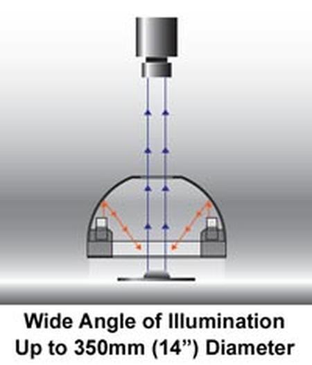 IDD-KH Illumination Geometry