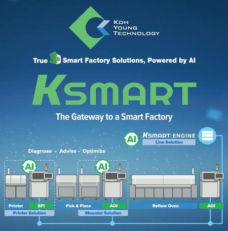 Koh Young KSMART Process Control Software earns another industry award