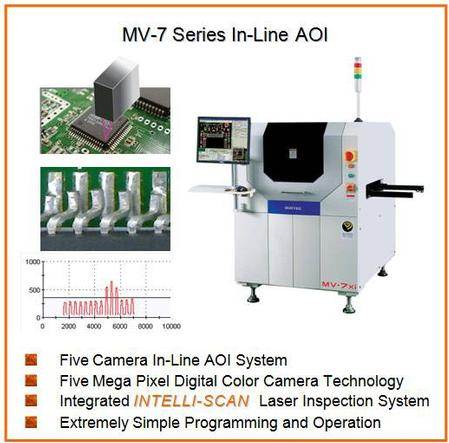 MV-7 In-Line AOI System.