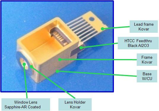HTCC ceramic feedthrough package 14pin butterfly package TOSA VOSA package, DPSK hermetic package with window lens RF connector