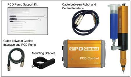 Figure 3: Direct Control Integration Kit