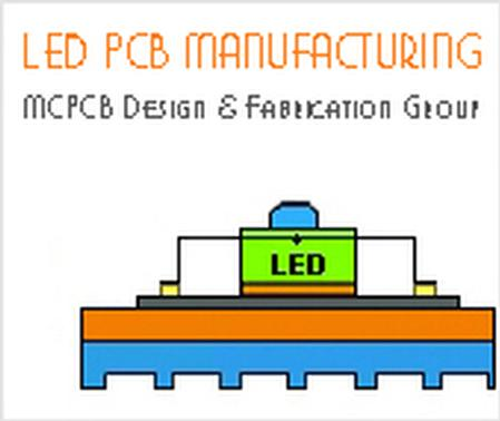 LED PCB Manufacturing Group