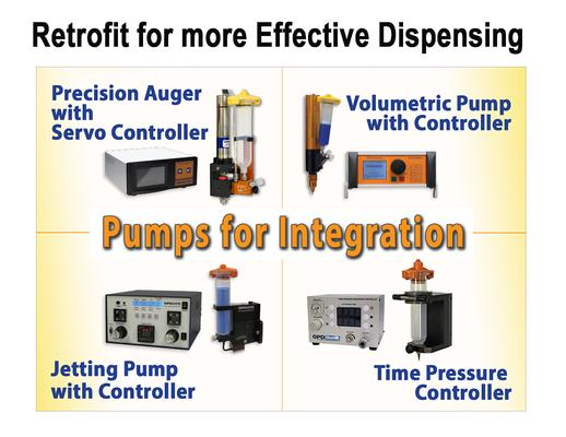 SMT Dispensing Pumps for Integration