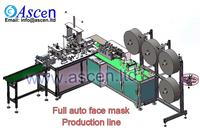 automation face masks manufacturing equipment