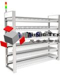 Sinic-Tek Intelligent Electronic Shelf