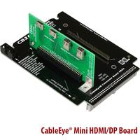 CableEye interface for mini-HDMI and mini-displayport connectors