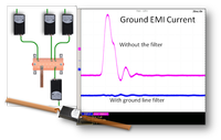 Ground Line EMI Filters for Facility