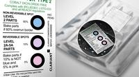 Humidity Indicator Card - Humitector™ Type 2 Non Reversible, Halogen and Cobalt Dichloride Free