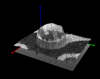 Optical 3D model by Composite Surface Imaging (CSI)