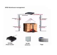 Impinj R2000 UHF Integrated WIFI Enabled RFID Reader For Personnel Tracking