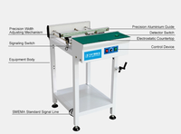 smt pcb conveyor, pcb inspection conveyor manufacturer in China