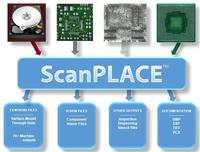 ScanPLACE - Offline Programming, Measurement & Inspection