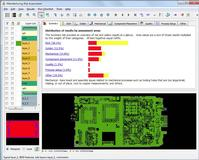Valor NPI - PCB NPI Software