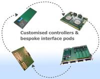ATE Integration: Customised Controllers & Bespoke Interface Pods